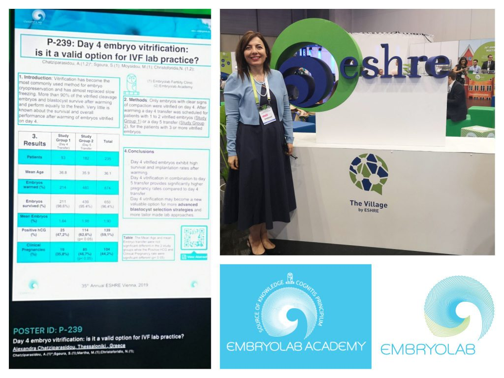 35th annual conference of ESHRE, double poster presentation by Alexia Chatziparasidou & Mary Karagianni